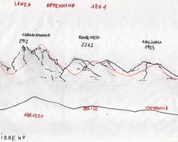 Angelo Bellobono_mappa talk 6 febbraio